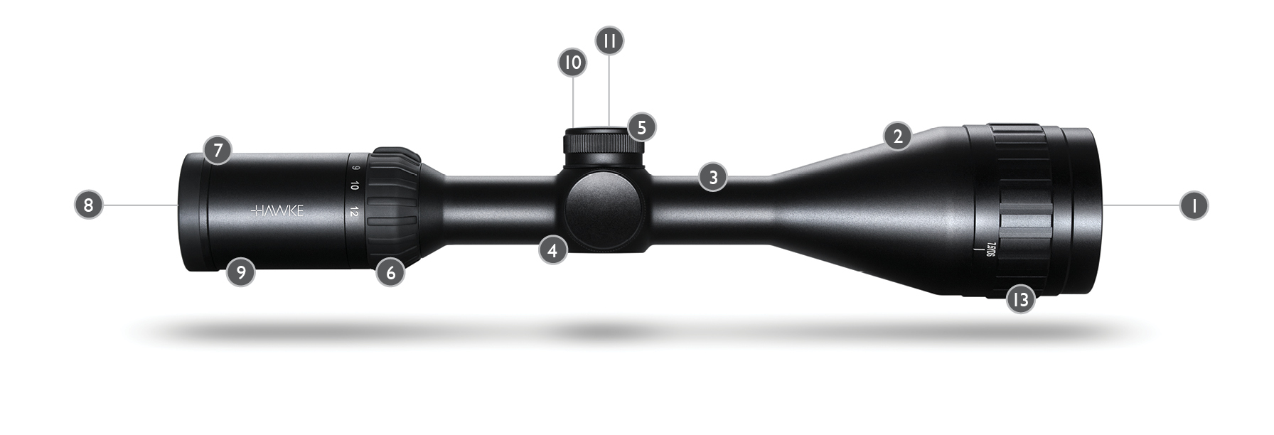 Adjustable objective (AO) riflescope