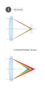 Hawke spotting scope ED Glass explained