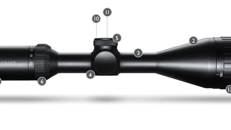 Riflescope Parts & Anatomy