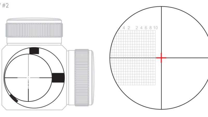 Riflescope Alignment